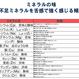 【ルフロ飲泉ミネラル原液】さゆゆ 30ml【約1ヶ月分】