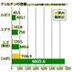 じゃき払い(柑橘)100ml【定期便】  3本セット