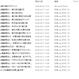 【フルセット版】精力剤アフィリエイトブログを作る記事バック!(29000文字)