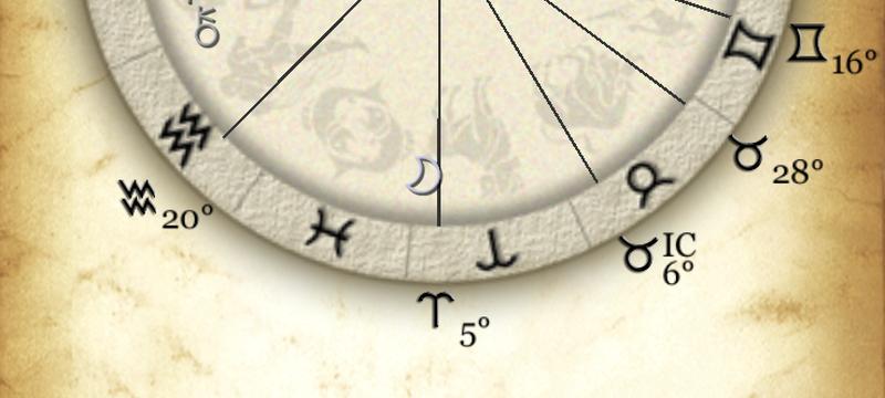 ホロスコープ鑑定 人生傾向プラス今後1年の運勢 Natal Horoscope plus year reading