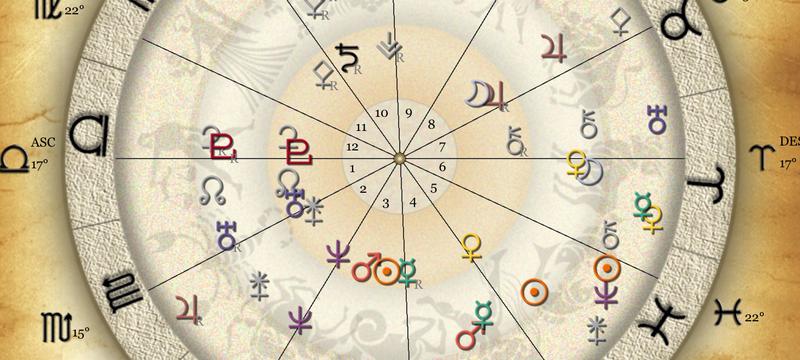 ホロスコープ鑑定 人生傾向プラス今後の運勢 Natal Progress Transit Horoscope