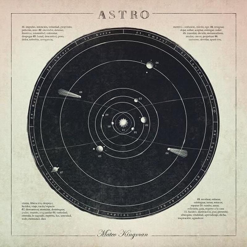 7月下旬入荷予定 - ZMATEO KINGMAN / ASTRO [LP]