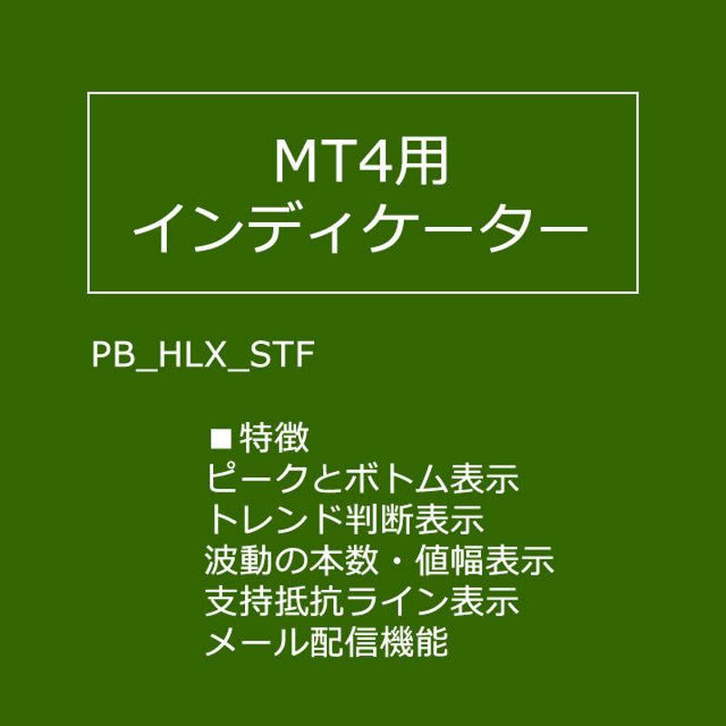 【MT4用インディケーター】AK-01 ピークボトム表示・メール配信機能付き