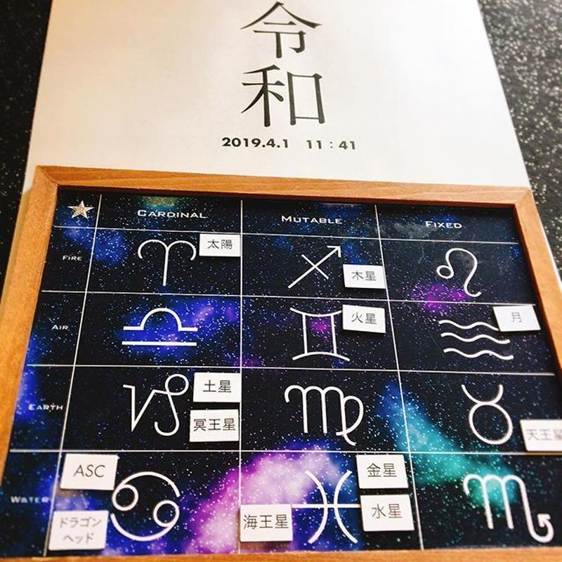 日本人だし漢字がいいよね!占星術新一年生におすすめ!  #漢字惑星マグネット手作りキット  ホワイト