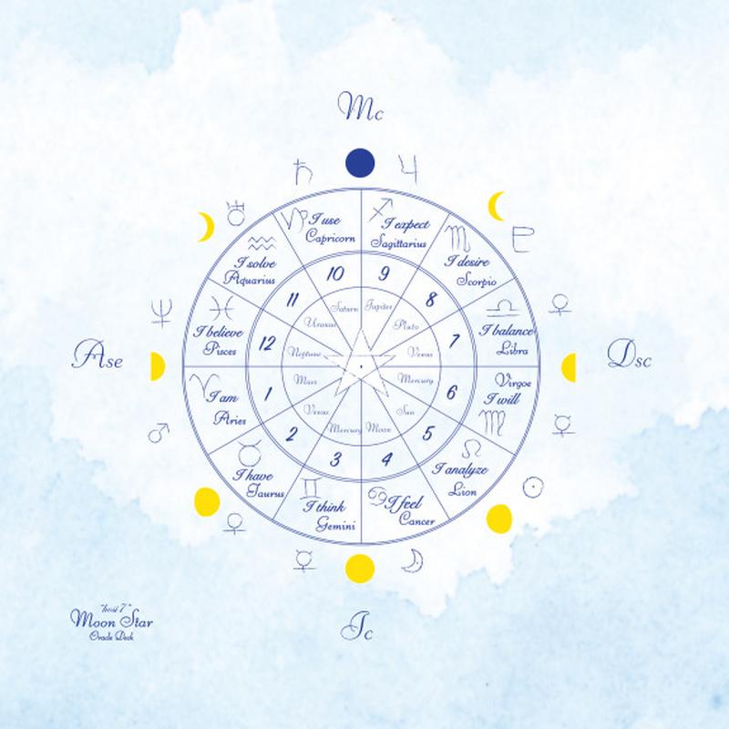【個人レッスン】hosi7 占星学 講座 全2回