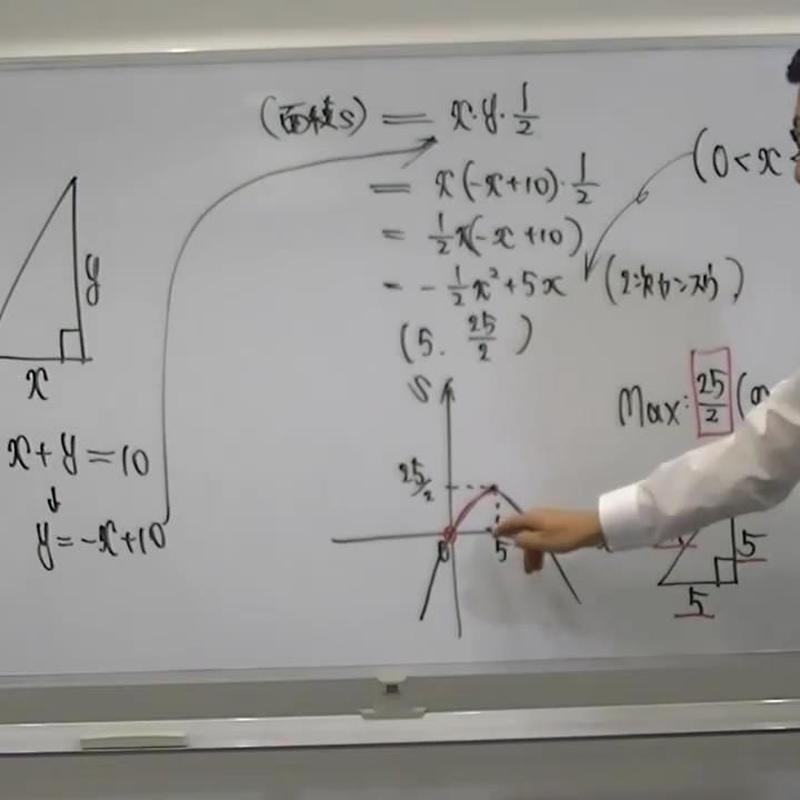 (数学授業本編) 第24講:2次関数-2次関数と文章問題-
