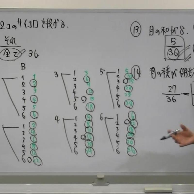 淀川区医師会看護専門学校(准看・数学) H28年度入試・過去問解説