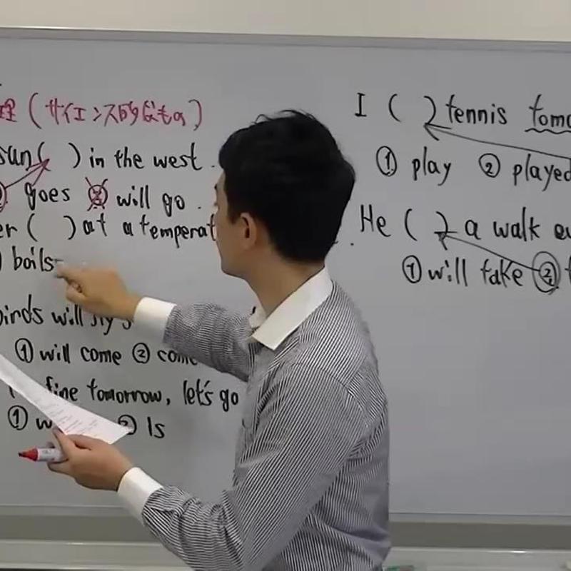 英語授業本編 第2講:時制(前編)
