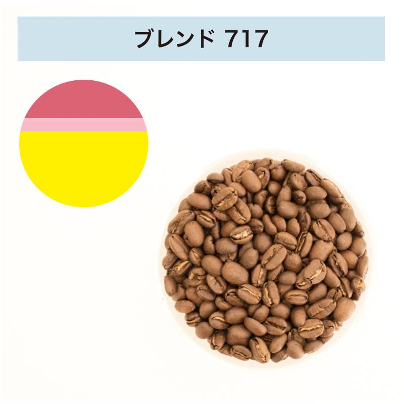 フィットするコーヒー No.717