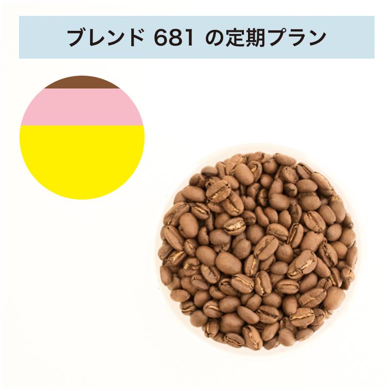 フィットするコーヒーNo.681の定期プラン
