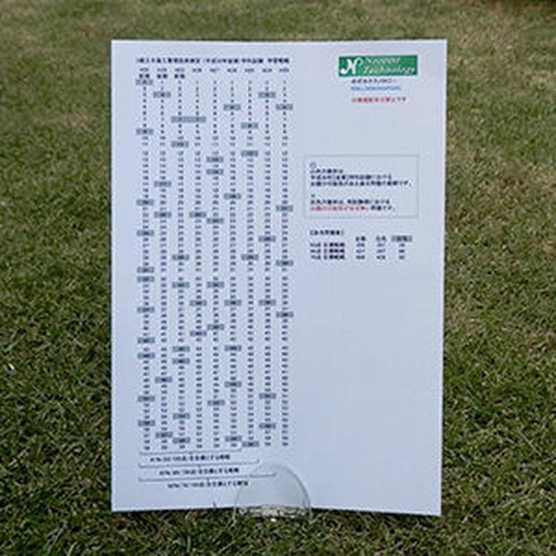 2級電気工事施工管理【学科対策】過去問題の出題範囲分析シート