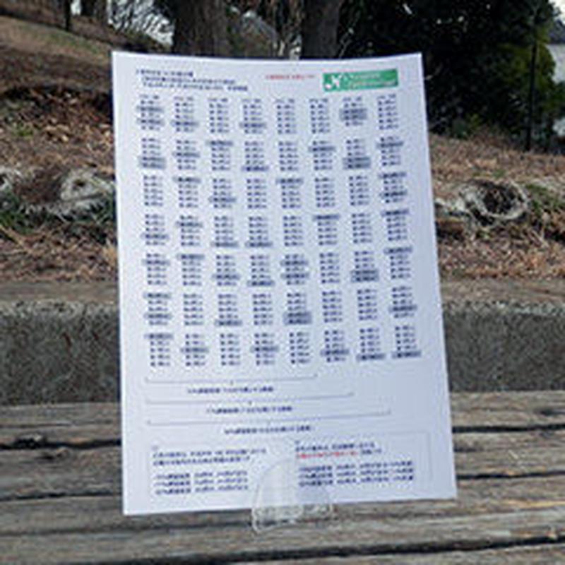 1級電気工事施工管理【学科対策】過去問題の出題範囲分析シート