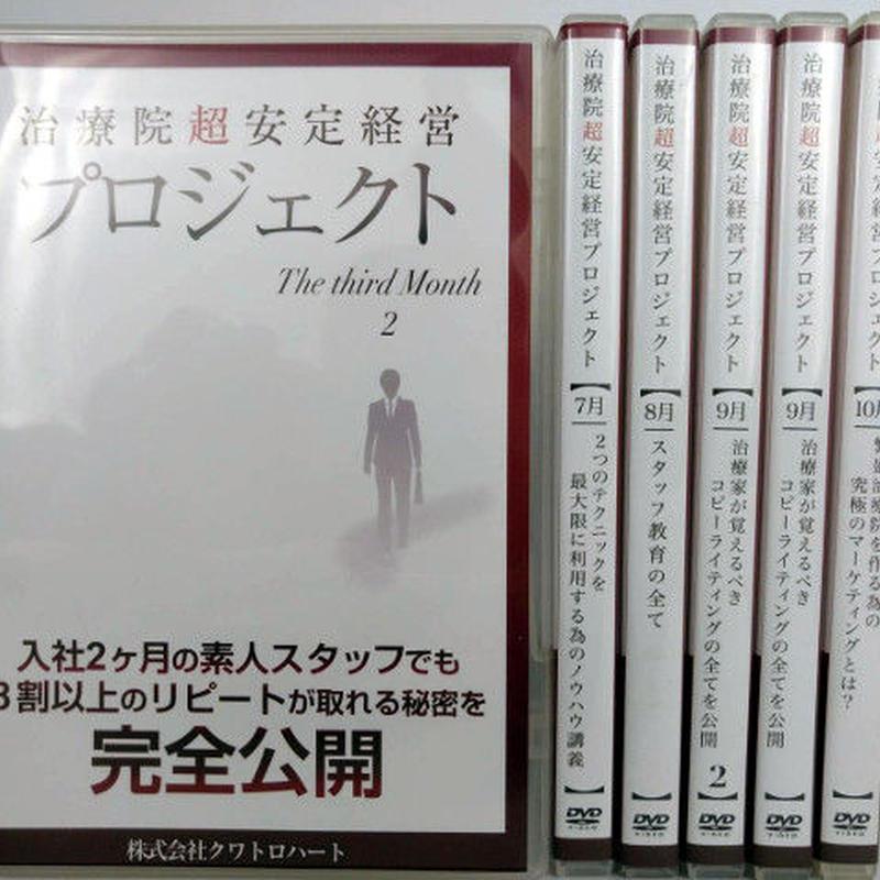 まとめてお得!熊谷剛先生、疲労回復協会DVDセット