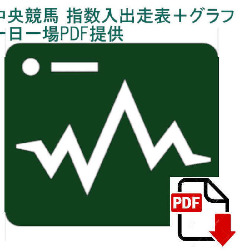6月23日【JRA東京競馬】スピード指数入出走表+馬別グラフ  のコピー