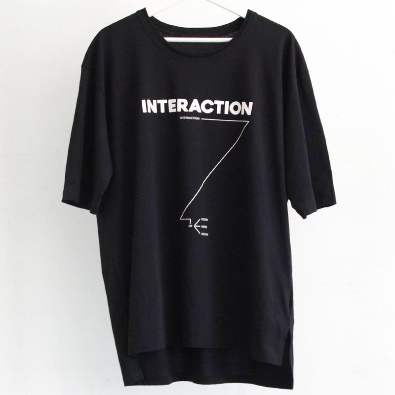 "PRINT CUTSEW ""INTERACTION"""