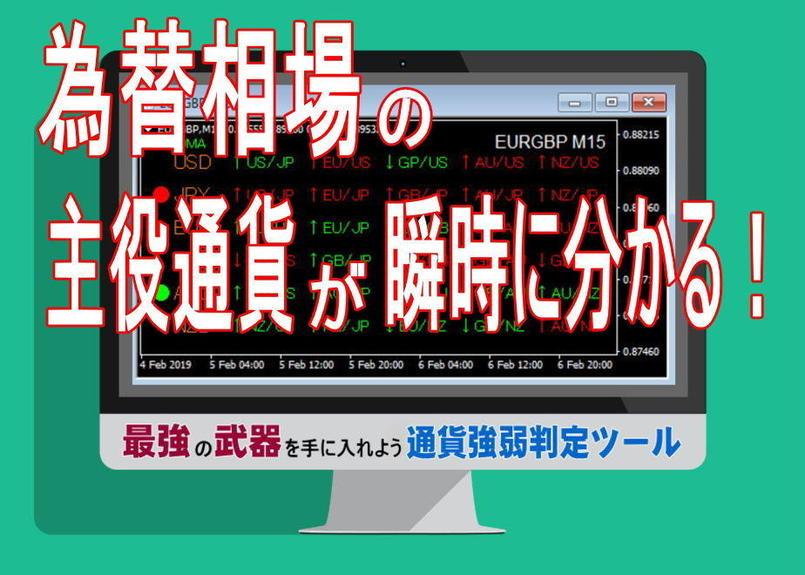 通貨強弱判定インジケーター Simple_SW