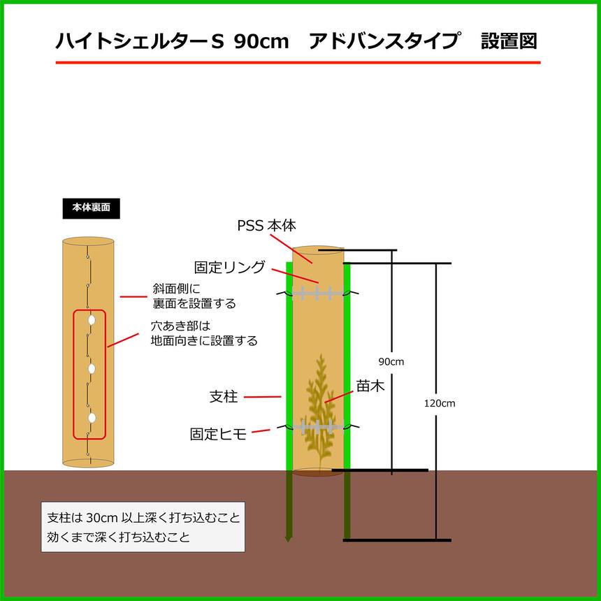 ハイトシェルターS 90cm アドバンスタイプ 10セット ウサギ等食害防止用