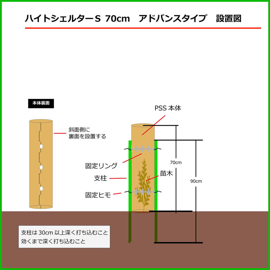 ハイトシェルターS 70cm アドバンスタイプ 10セット ウサギ等食害防止用