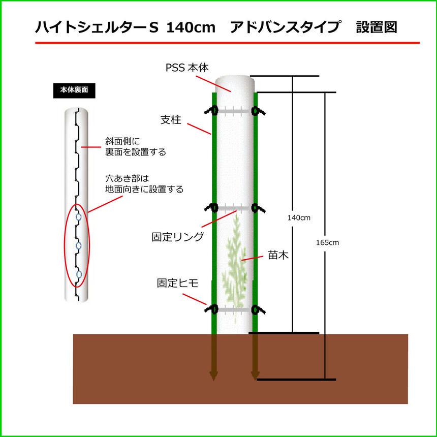 ハイトシェルターS 140cm アドバンスタイプ 10セット シカ等食害防止用