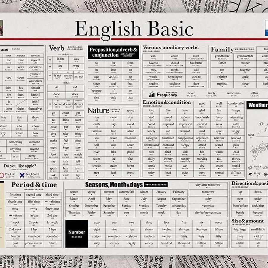 インテリアにしたくなる教材 English Basicポスター 英語基礎編 A2 594×420