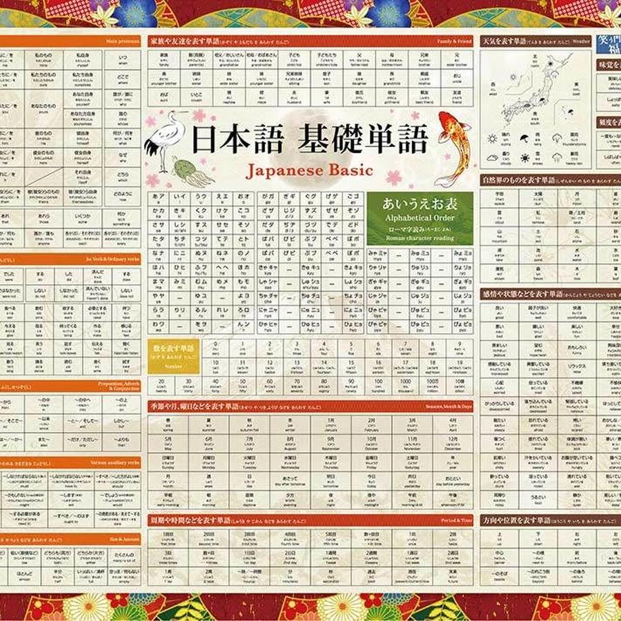 Japanese Basic Poster/日本語 基礎単語