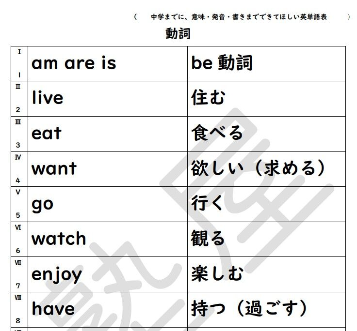 小学生のうちに「書けるようにしたい」英単語~自学に最適な単語表~