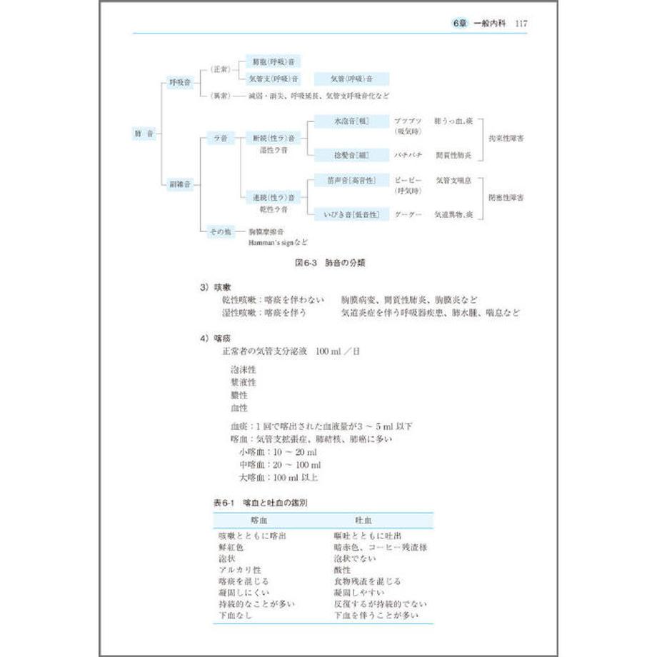 5ecb35e672b91106b6ef6a65