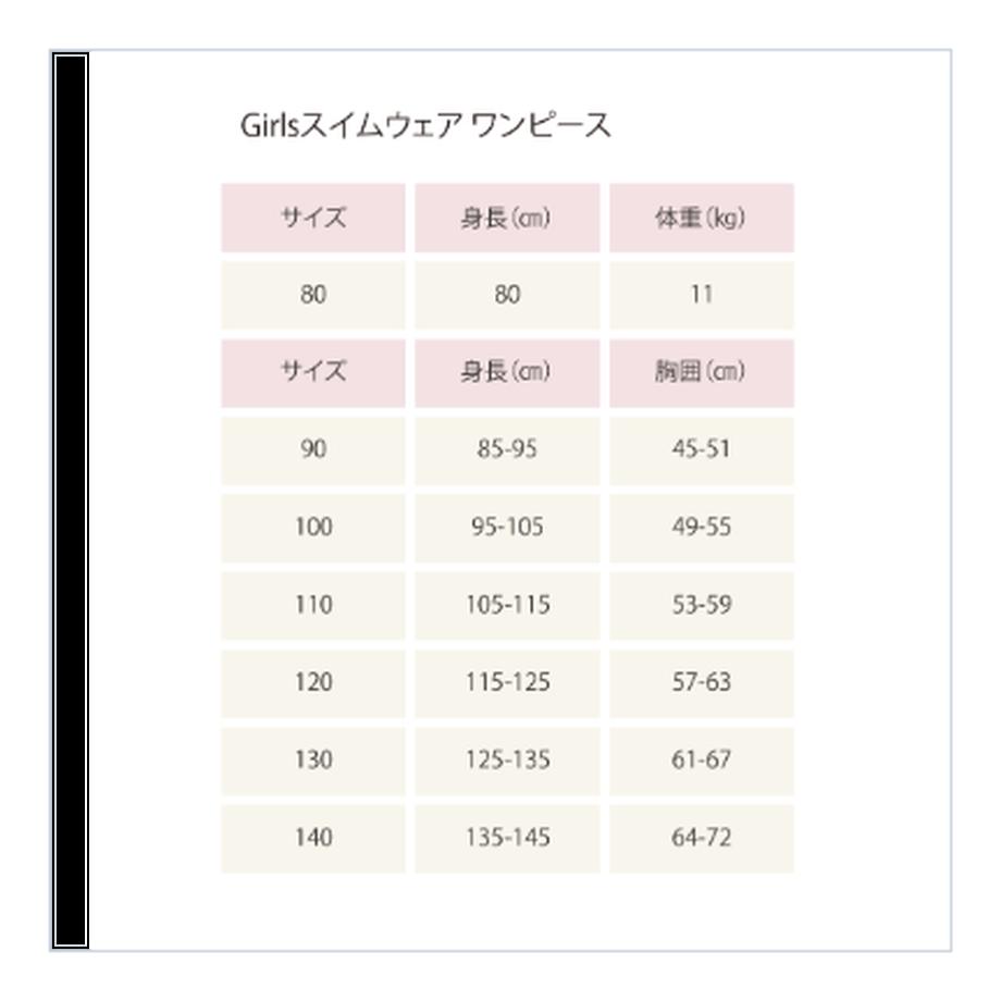 60518f689b47bf425a5e2c7b