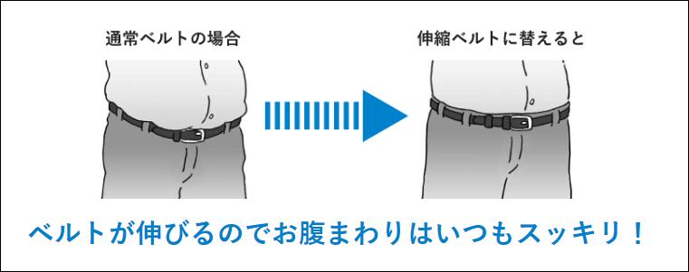 『ストレッチスター』の特徴!